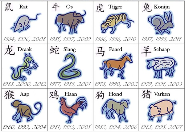 animated-chinese-zodiac-image-0005